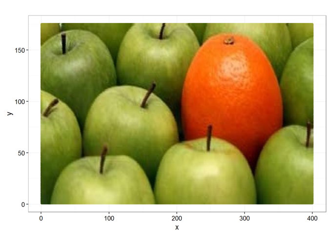 apples_and_oranges.png