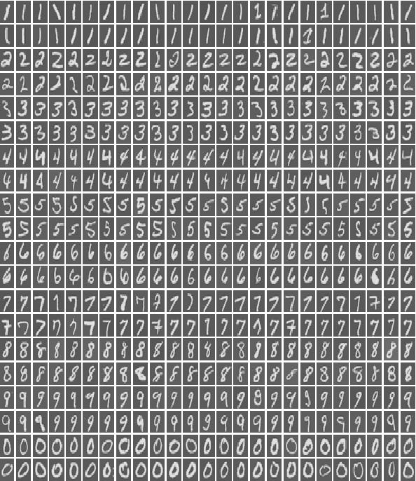 digits.png