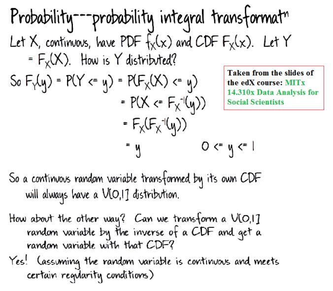 prob_integral.png