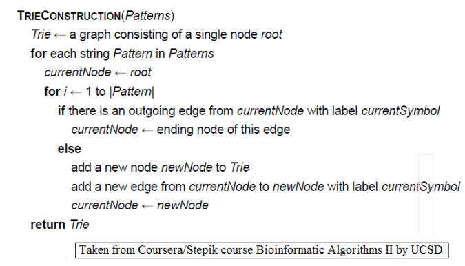 Some BioInformatics: Suffix Tree Construction and the Longest