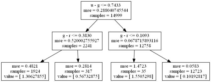 regression_tree3.png