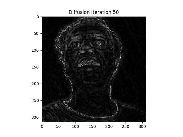 diffusion_diff_49me