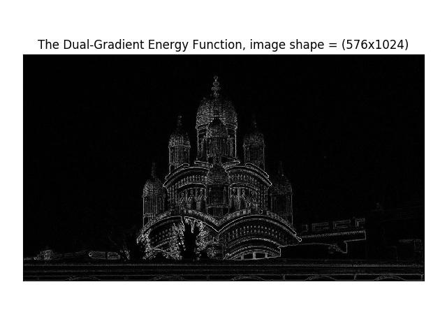 energy__temple