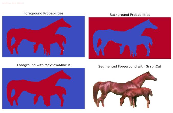maxflow_horses