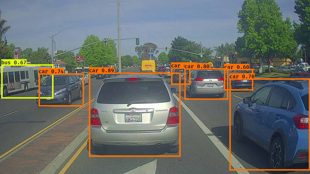 Autonomous Driving – Car detection with YOLO Model with Keras in
