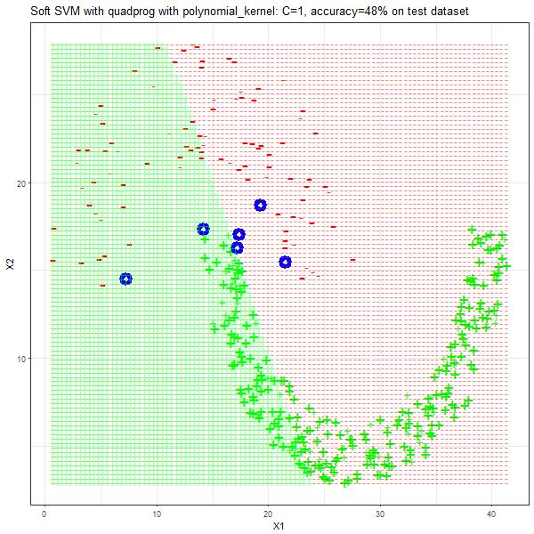 jain_polynomial_kernel_1_