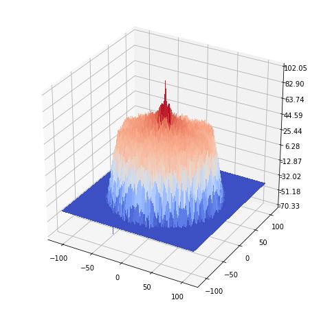 lena_inverse_spectrum